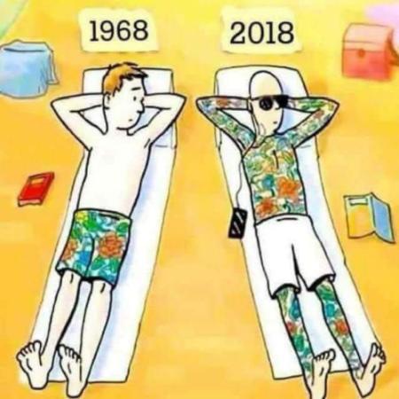 Antes vs. ahora / Then vs. now